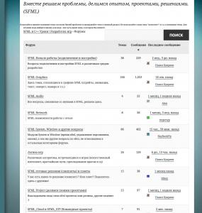 сайт о sfml (форум)