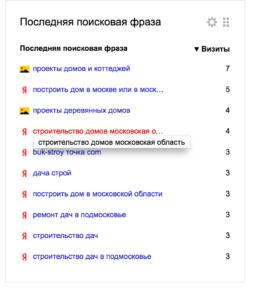 Аренда сайта о строительстве и ремонте